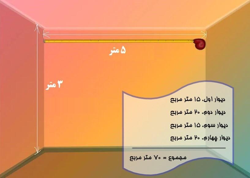 محاسبه مساحت دیوار