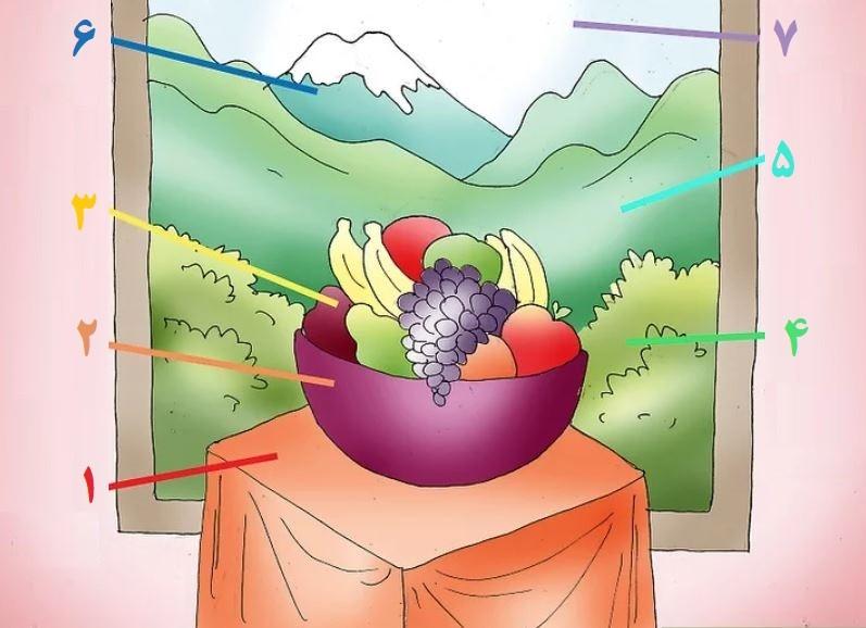 کارهای هنری با رنگ اکریلیک قسمت اول- نقاشی روی بوم در 5 قدم 12