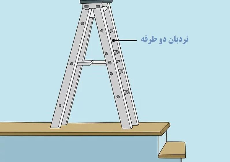 آموزش گام به گام نقاشی ساختمان (قسمت نهم  نقاشی سقف راه پله) 2