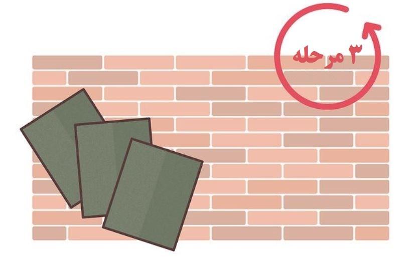 پوشش پلی اورتان و 3 روش برای پیاده سازی آن 5