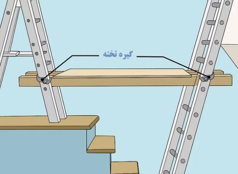آموزش گام به گام نقاشی ساختمان (قسمت نهم  نقاشی سقف راه پله) 5