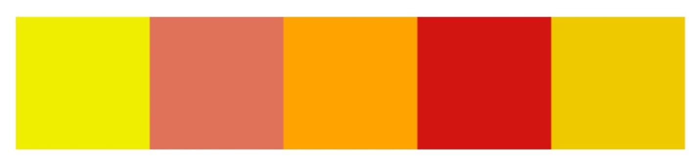 آموزش طراحی داخلی قسمت ششم (تاثیر رنگ ها در طراحی رستوران ها) 11